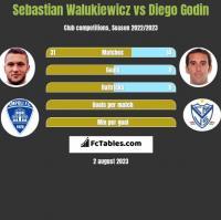 Sebastian Walukiewicz vs Diego Godin h2h player stats