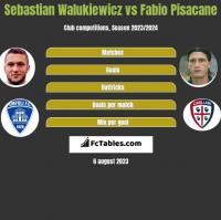 Sebastian Walukiewicz vs Fabio Pisacane h2h player stats