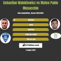 Sebastian Walukiewicz vs Mateo Pablo Musacchio h2h player stats