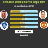 Sebastian Walukiewicz vs Diogo Dalot h2h player stats