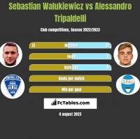 Sebastian Walukiewicz vs Alessandro Tripaldelli h2h player stats