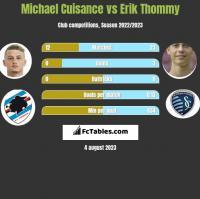 Michael Cuisance vs Erik Thommy h2h player stats