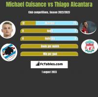 Michael Cuisance vs Thiago Alcantara h2h player stats