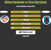 Obinna Nwobodo vs Aron Bjarnason h2h player stats