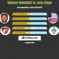 Valance Nambishi vs Jens Stage h2h player stats