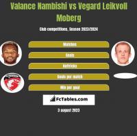 Valance Nambishi vs Vegard Leikvoll Moberg h2h player stats