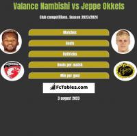 Valance Nambishi vs Jeppe Okkels h2h player stats