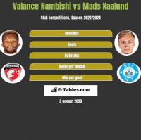 Valance Nambishi vs Mads Kaalund h2h player stats