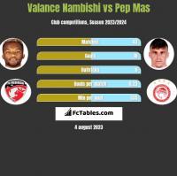 Valance Nambishi vs Pep Mas h2h player stats