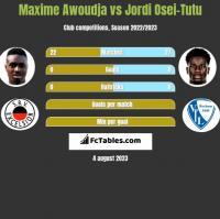 Maxime Awoudja vs Jordi Osei-Tutu h2h player stats