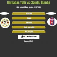 Barnabas Toth vs Claudiu Bumba h2h player stats