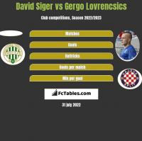David Siger vs Gergo Lovrencsics h2h player stats