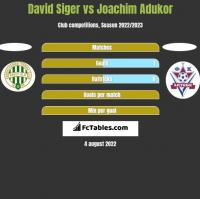 David Siger vs Joachim Adukor h2h player stats
