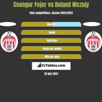 Csongor Fejer vs Roland Niczuly h2h player stats