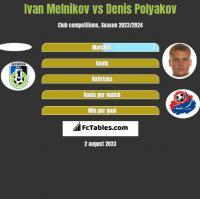 Ivan Melnikov vs Dzianis Palakou h2h player stats