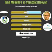 Ivan Melnikov vs Varazdat Haroyan h2h player stats