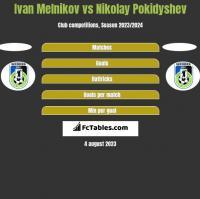Ivan Melnikov vs Nikolay Pokidyshev h2h player stats
