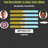 Toni Borevkovic vs Akas Uche Chima h2h player stats