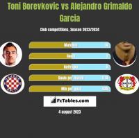 Toni Borevkovic vs Alejandro Grimaldo Garcia h2h player stats