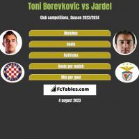 Toni Borevkovic vs Jardel h2h player stats