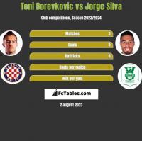 Toni Borevkovic vs Jorge Silva h2h player stats