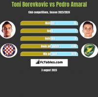 Toni Borevkovic vs Pedro Amaral h2h player stats
