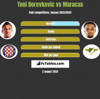 Toni Borevkovic vs Maracas h2h player stats