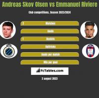 Andreas Skov Olsen vs Emmanuel Riviere h2h player stats