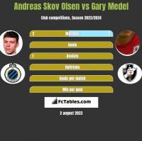 Andreas Skov Olsen vs Gary Medel h2h player stats