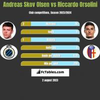 Andreas Skov Olsen vs Riccardo Orsolini h2h player stats