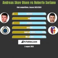 Andreas Skov Olsen vs Roberto Soriano h2h player stats