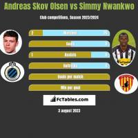 Andreas Skov Olsen vs Simmy Nwankwo h2h player stats