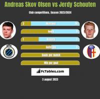 Andreas Skov Olsen vs Jerdy Schouten h2h player stats