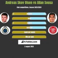 Andreas Skov Olsen vs Allan Sousa h2h player stats