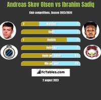 Andreas Skov Olsen vs Ibrahim Sadiq h2h player stats