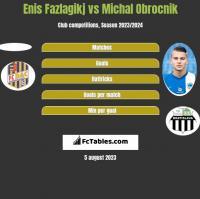 Enis Fazlagikj vs Michal Obrocnik h2h player stats