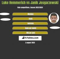 Luke Hemmerich vs Janik Jesgarzewski h2h player stats