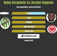 Bojan Avramovic vs Jerome Onguene h2h player stats