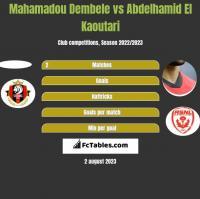 Mahamadou Dembele vs Abdelhamid El Kaoutari h2h player stats