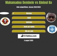 Mahamadou Dembele vs Abdoul Ba h2h player stats