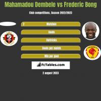 Mahamadou Dembele vs Frederic Bong h2h player stats