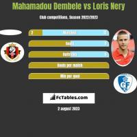 Mahamadou Dembele vs Loris Nery h2h player stats