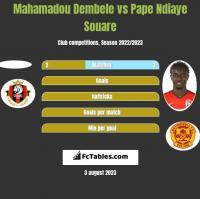 Mahamadou Dembele vs Pape Ndiaye Souare h2h player stats