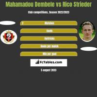 Mahamadou Dembele vs Rico Strieder h2h player stats