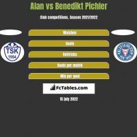 Alan vs Benedikt Pichler h2h player stats