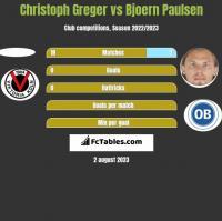 Christoph Greger vs Bjoern Paulsen h2h player stats