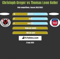 Christoph Greger vs Thomas Leon Keller h2h player stats
