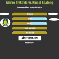 Marko Divkovic vs Ernest Boateng h2h player stats