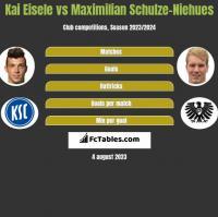 Kai Eisele vs Maximilian Schulze-Niehues h2h player stats