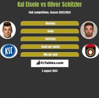 Kai Eisele vs Oliver Schitzler h2h player stats